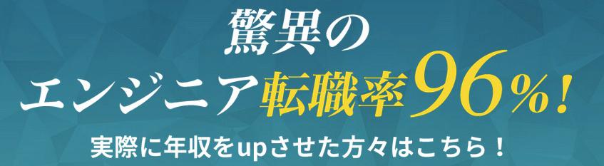 プログラミングジャパン転職率